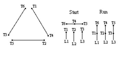 wye start delta run motor wiring diagram wye get free