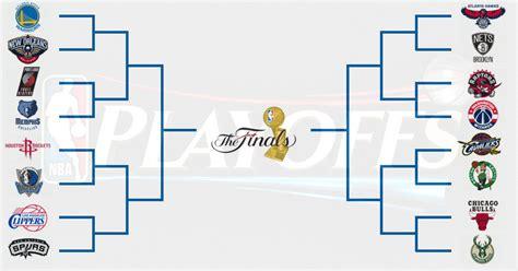 playoffs 2015 le calendrier complet du premier tour