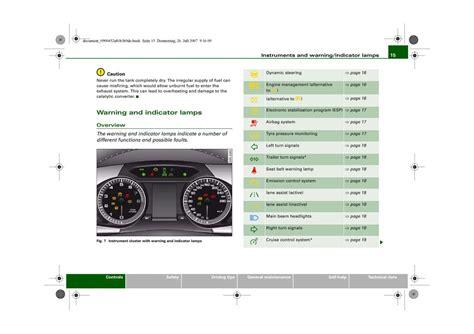 download car manuals pdf free 2008 audi a4 lane departure warning manual audi a4 audi a4 b8 owners manual page 17 pdf