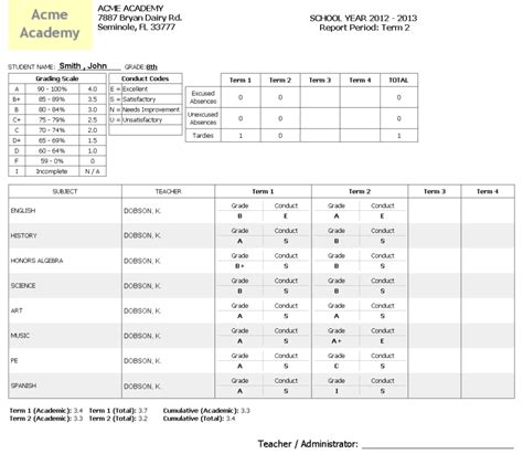 high school progress report template printable student report cards student report
