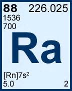 Ra Periodic Table by Radium Periodic Table Element