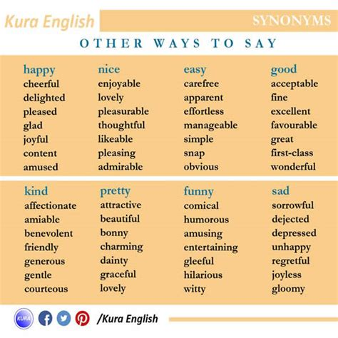 other ways to say vocabulary home