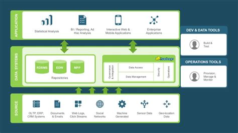 architecture diagram ppt hadoop architecture powerpoint diagram