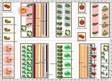 Free Vegetable Garden Layout Free Vegetable Garden Plans