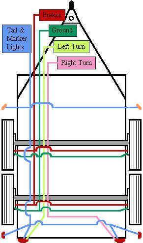 simple trailer light wiring diagram efcaviation