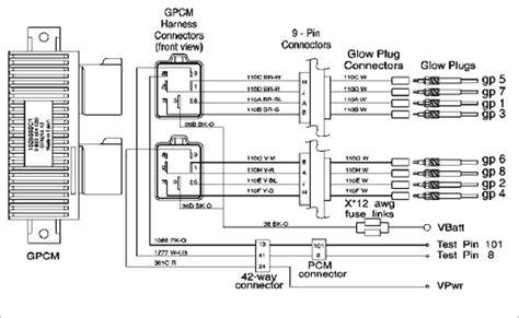 1995 gmc wiring diagram kanvamath org 2005 gmc wiring diagram kanvamath org