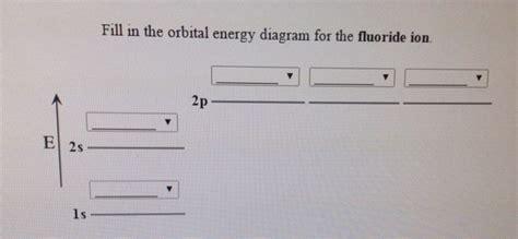 chromium orbital diagram solved fill in the orbital energy diagram for the chromiu