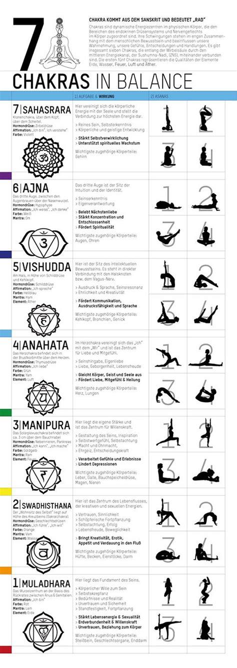 Yoga Plakat Kostenlos by 25 Best Ideas About Chakra On Pinterest Chakra