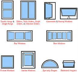 northern virginia roofing window styles chantilly virginia