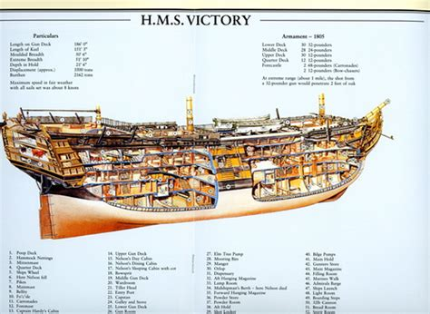 Log Cabin Blue Prints Hms Victory From Her Official Tour Guide Victory Fr