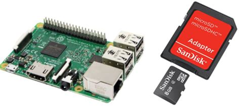 format exfat raspberry pi setup your own l2tp ipsec vpn server with raspberry pi