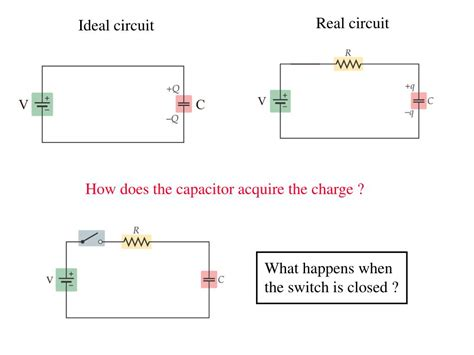 capacitor circuits ppt ppt capacitors in circuits powerpoint presentation id 6906