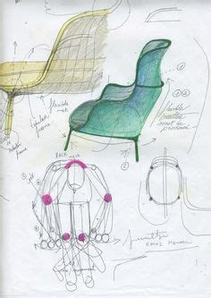 Studio C Sketches List by 1000 Images About Product Design On Book