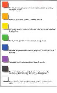 color meanings chart color meanings symbolism chart www imgkid the