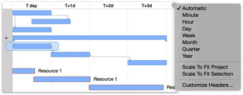 what does a gantt chart show omniplan 3 for mac user manual working in task view