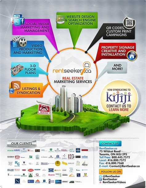 real estate marketing services from rentseeker