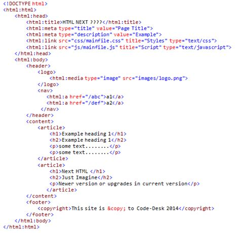 html code template pin next sle on