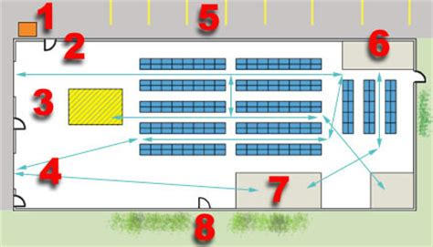 warehouse receiving layout how to make your warehouse or plant more secure