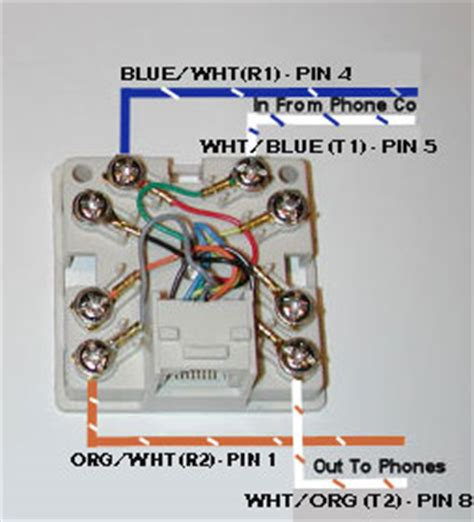 you t seen this rj31x wiring use on