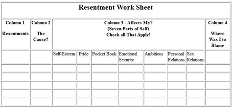 fourth step template aa 4th step resentment inventory prompt sheet 4th step