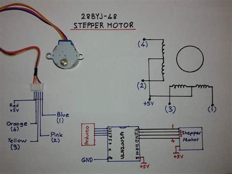 projet electronique commande dun moteur pas  pas