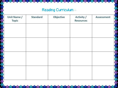 kindergarten curriculum map template curriculum map template beepmunk