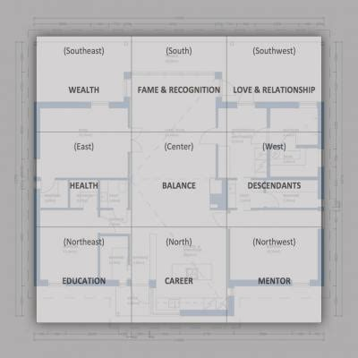 bedroom feng shui map how to use a bagua map lovetoknow