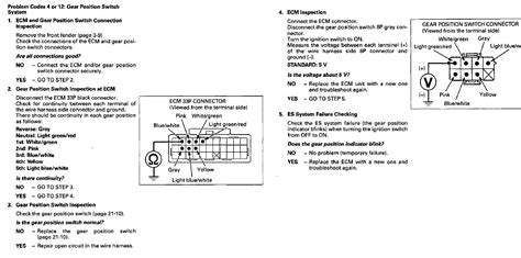 Kaos Honda Enggine Start wiring diagram 2007 honda foreman 500fm honda auto parts