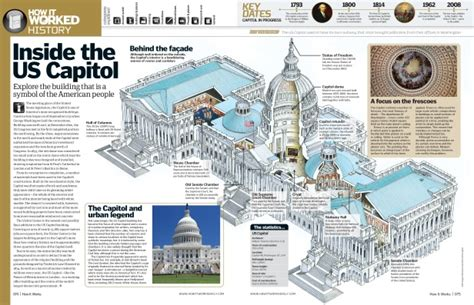 us capitol building floor plan how it works issue 49 free preview how it works magazine