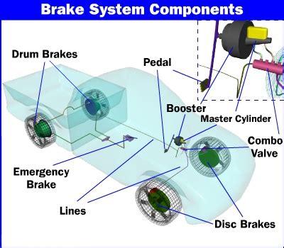 Cara Kerja Exhaust Brake System Sistem Rem Liecklongley Punya