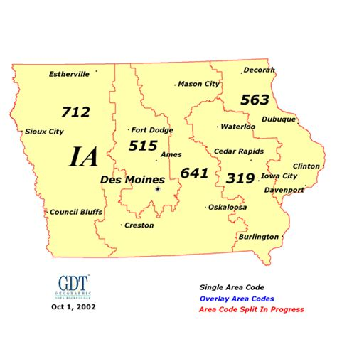 us area code phone number business name numerology
