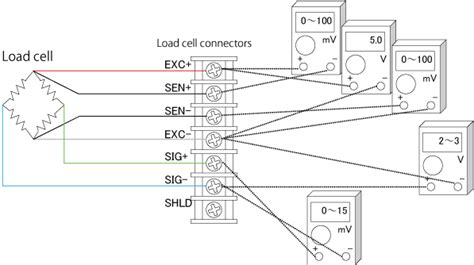 scale load cell wiring diagram scale free engine image