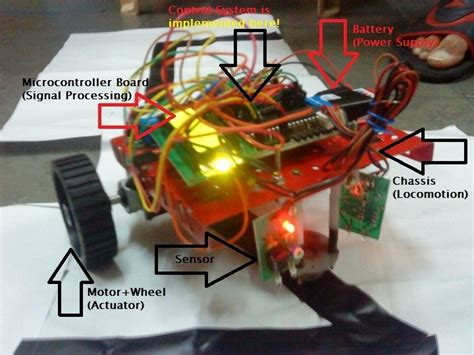 basic parts   robot maxembedded