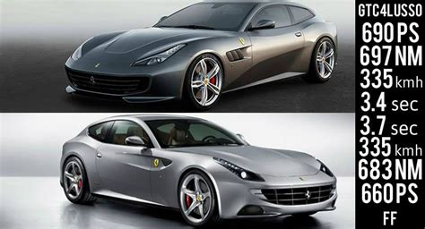 ff vs ff vs gtc4lusso what we learned