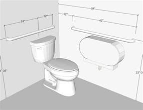 Handicap Handrail Height Grab Bars At The Toilet Mounted In Wrong Location Natso