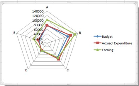 9 Spider Chart Templates Excel Templates Spider Chart Template