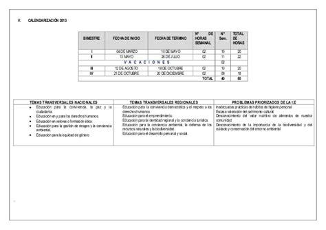 programacion anual y unidades de acuerdo a jec 3 secundaria comunicacion 2016 programacion anual y unidades de 2 pfrh programacion anual