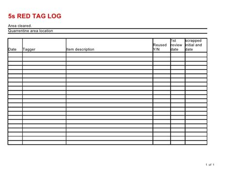 Resume 5s by 5s Tag Log Template Templates Resume Exles