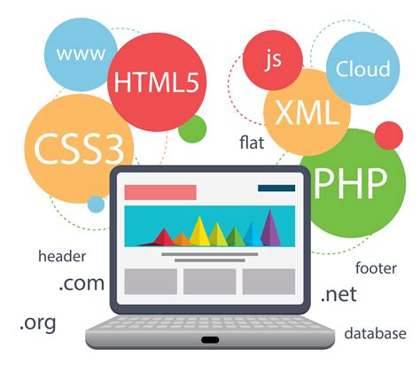 design web page html language web design infographic keith rispin