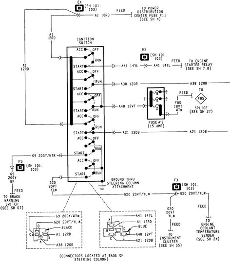 1994 jeep ignition wiring diagram wiring diagram simonand