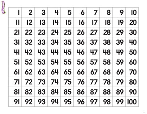 printable number chart 1 100 scalien