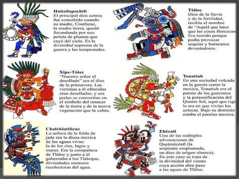 dioses mayas imagenes y nombres resultado de imagen para dioses aztecas quetzalcoatl