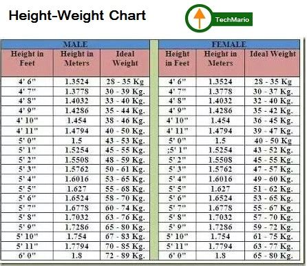 army height and weight chart height weight chart army okl mindsprout co