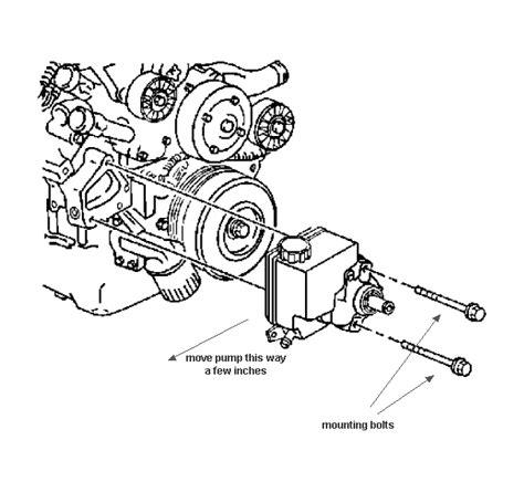 2005 Pontiac Grand Prix Engine Diagram Belt Diagram For 2006 Pontiac Grand Prix Belt Free
