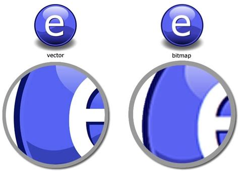 Convertir Imagenes A Vectores Online | como convertir im 225 genes a vectores online con vector magic
