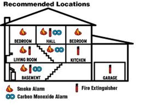 smoke detectors in bedrooms code maverick electric installs smoke detectors maverick electric