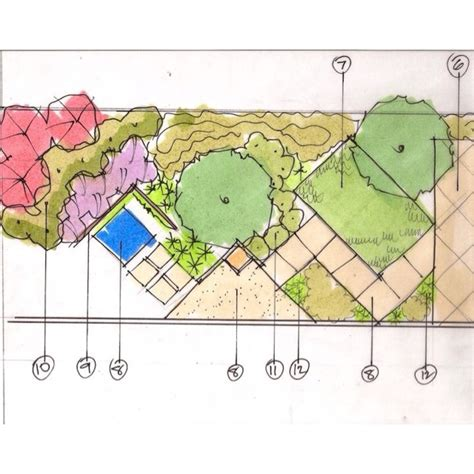 1000 images about garden design on pinterest gardens to fix and squares