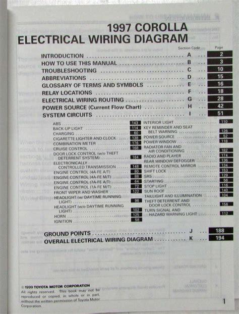 astonishing wiring diagram toyota corolla 1997