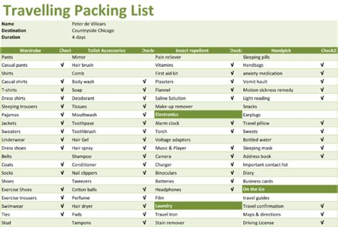 Packing Checklist Template 5 Printable Packing Lists Packing List Template