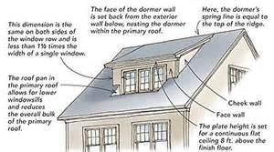 Home Designer Pro Dormer by Designing Shed Dormers Fine Homebuilding